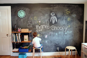 Chalkboard Paint for Rooms